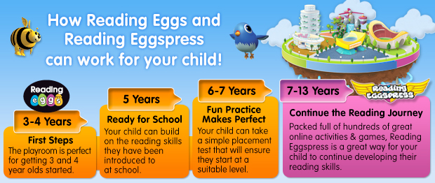 Eggsceptional Reading!